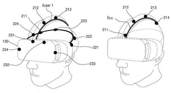 Следующее поколение гарнитуры Samsung Gear VR сможет узнавать пользователя по форме головы и лица