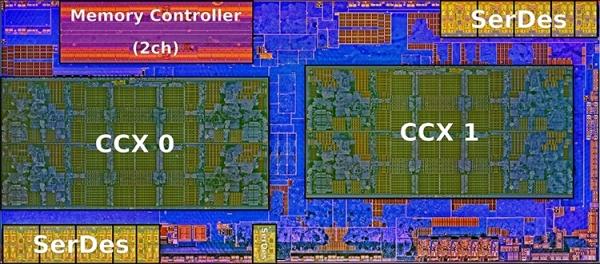 AMD наладила почти безотходное производство Ryzen