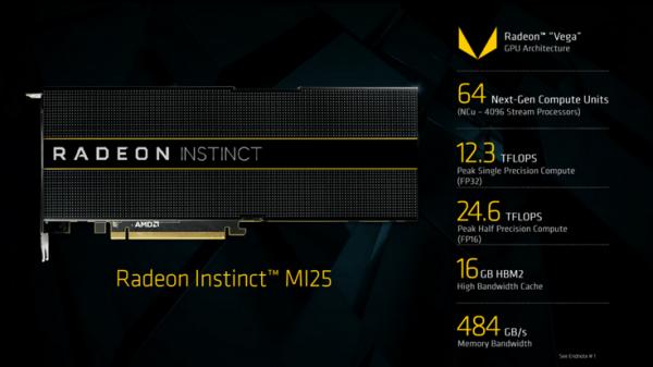AMD представила ускорители машинного обучения Radeon Instinct и раскрыла их характеристики
