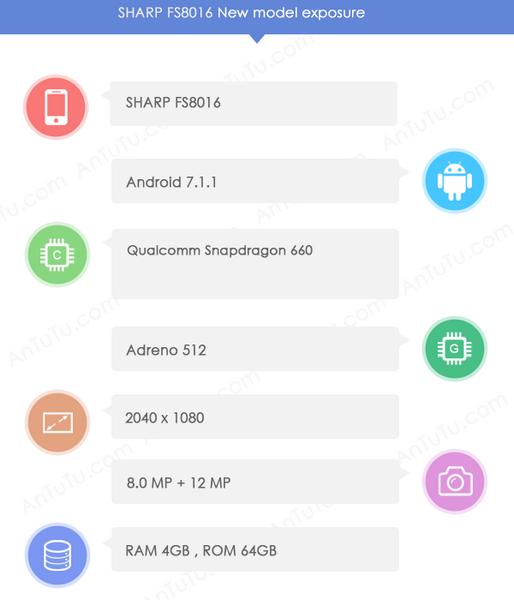Sharp готовит смартфон с дисплеем разрешением 2040 х 1080 пикселей