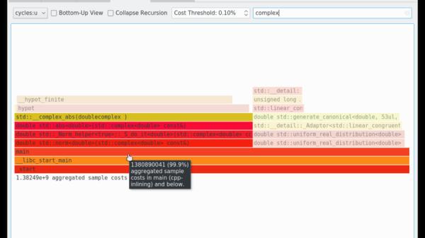 Выпуск hotspot 1.0.0, GUI для анализа производительности в Linux