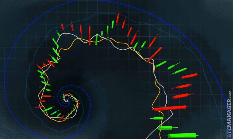 Руководство по торговле криптовалютой: Анализ свечей и последовательность Фибоначчи