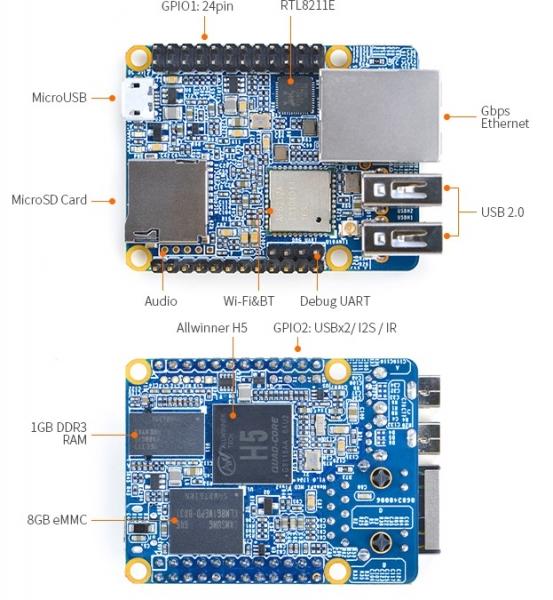 Миниатюрный одноплатный ПК NanoPi Neo Plus2 оснащен беспроводным модулем и флэш-памятью
