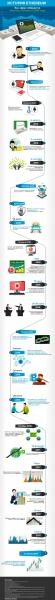 Инфографика: история Ethereum
