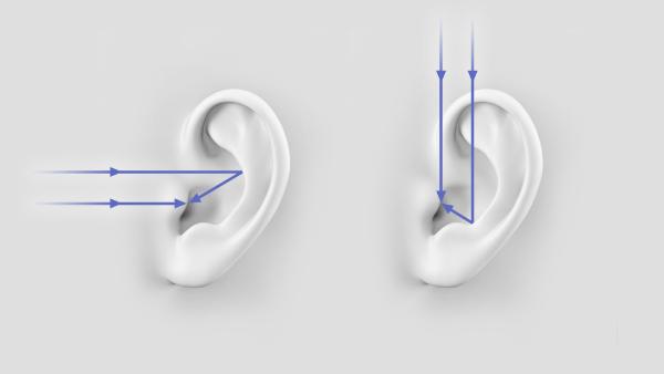 Google представил систему объёмного звука Resonance Audio