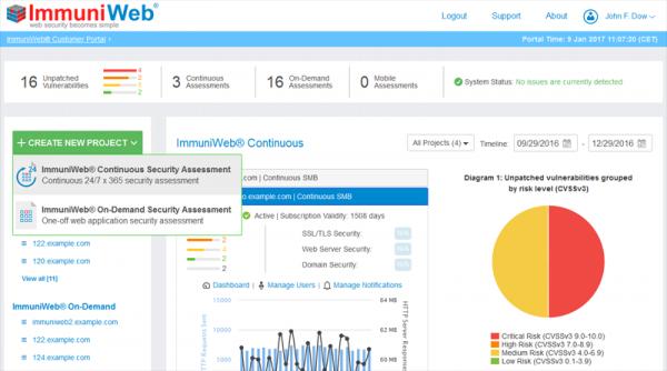 В Сети появился бесплатный сервис для определения периметра web-приложений