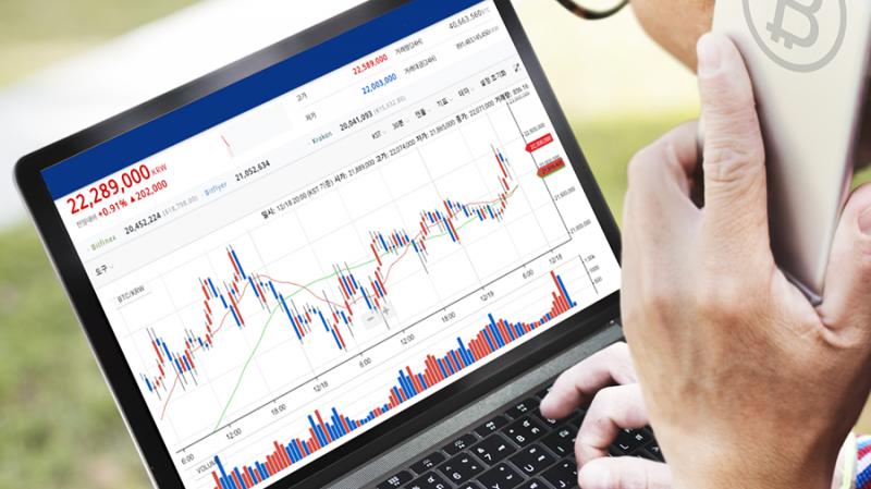 У корейской биржи Upbit возникли нормативные и технические проблемы
