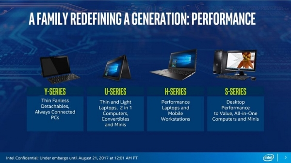 Раскрыты характеристики мобильного чипа Intel Core i3-8130U
