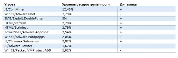 Скрытый майнинг на компьютерах белорусов стал массовым