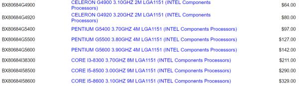 Рассекречен перечень грядущих настольных процессоров Intel Celeron и Pentium