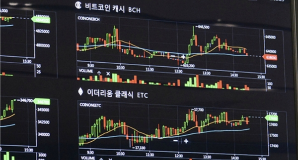 Инструкции по торговле криптовалютами