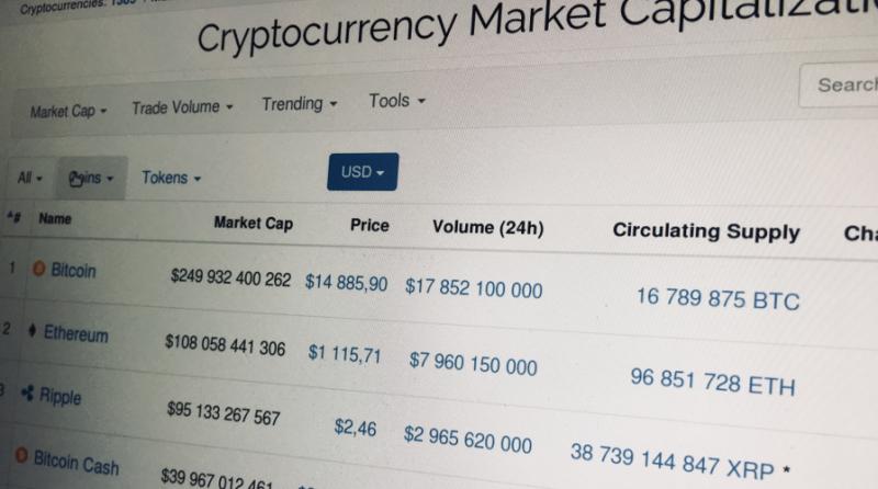 Почему Ripple «потерял» $20 млрд. капитализации на CoinMarketCap
