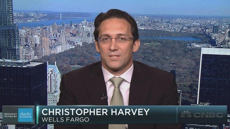 Wells Fargo: обвал криптовалют отразится на фондовых рынках