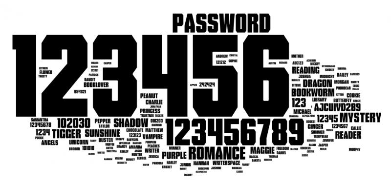 Почему нельзя использовать везде одинаковые или простые пароли?