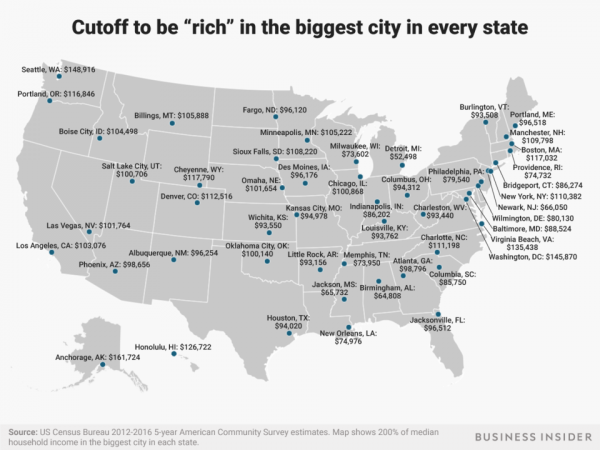 Сколько надо зарабатывать в крупнейших городах США, чтобы ощущать себя богатым