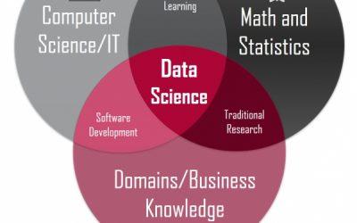 Ресурсы для обучения Data Science